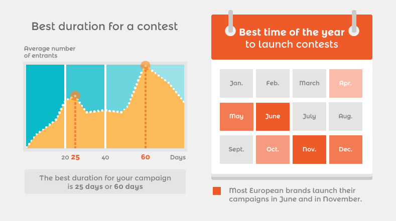 formation community manager - concours facebook